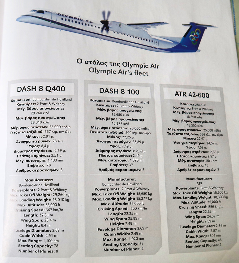 Olympic Air fleet