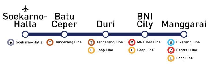 Soekarno–Hatta Airport Rail Link Route