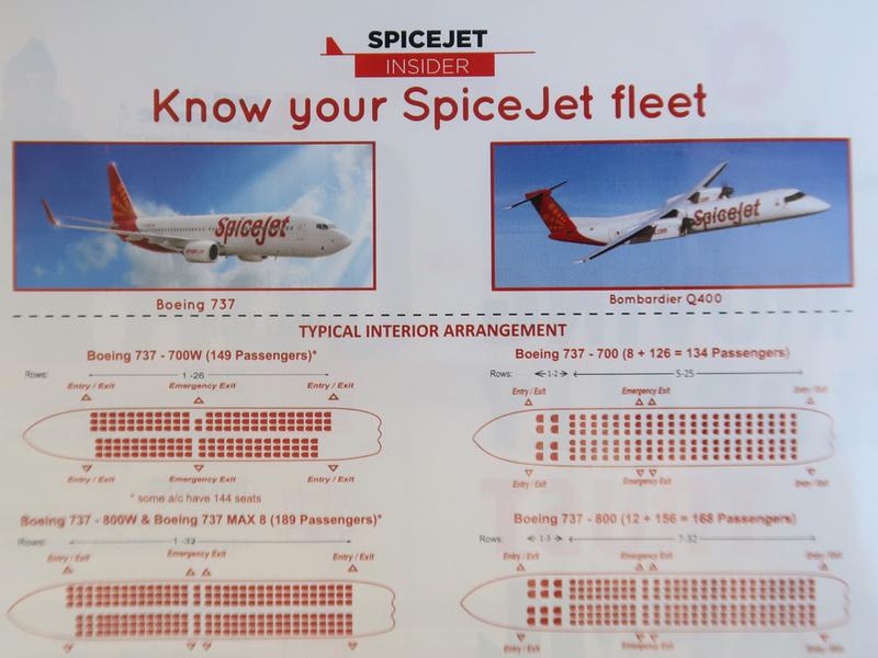 SpiceJet Fleet