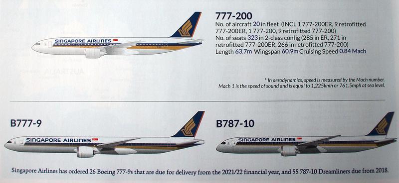 777-200 fleet