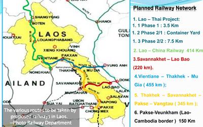 Laos planned railways