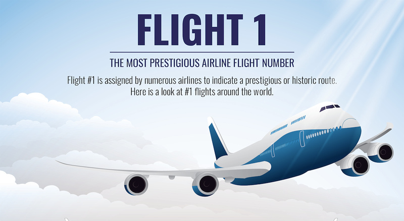 Flight 1 - The most prestigious airline flight number