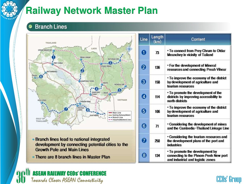 Cambodia railway master plan - branch lines