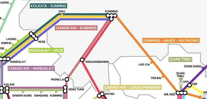 Kunming to Southeast Asia railways