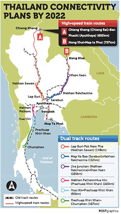 Kunming-Singapore railway to be substantially complete by 2022